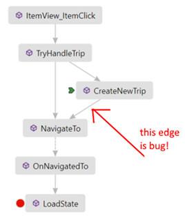 debuggermap