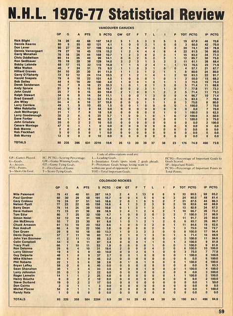 hny 1977-78 maple leafs 4