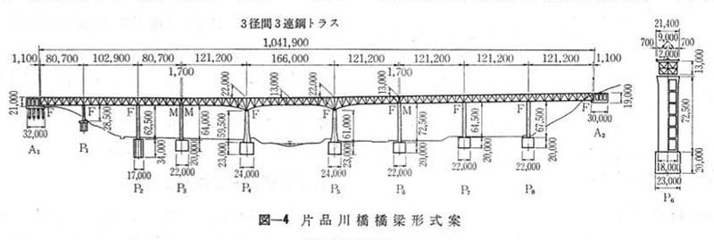 関越道と沼田ダム (1)