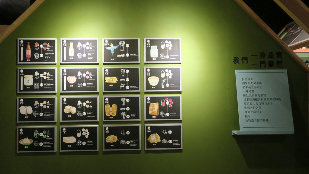 彰化縣埤頭鄉中興糓堡稻米博物館 (35)