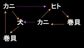 肺吸虫 - 獣医志Wiki