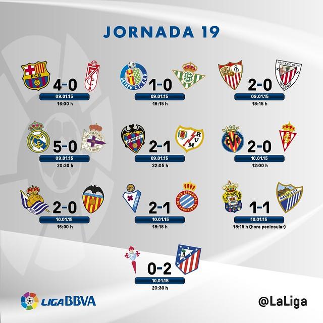 Liga BBVA (Jornada 19): Resultados