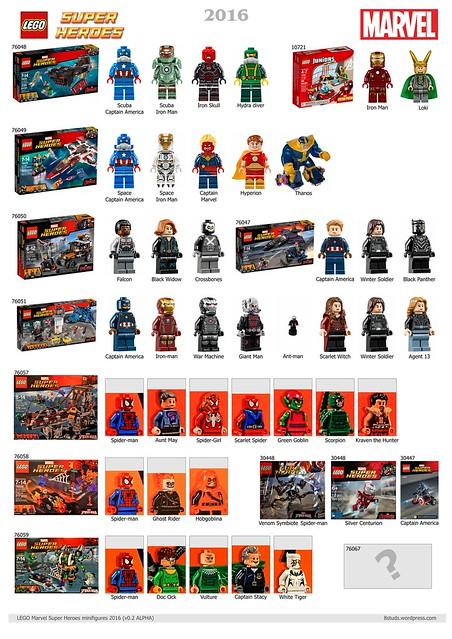 LEGO DC Marvel Super Heroes Minifigures 2016 v02ALPHA Marvel
