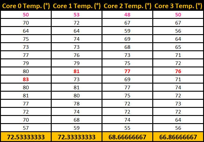 Đánh giá chi tiết ROG G752VY - Khi game nặng đã không còn là một rào cản - 121447