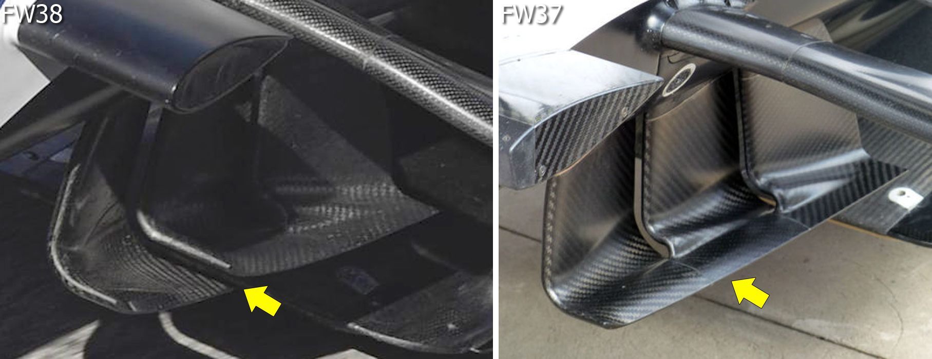 fw38-turning-vanes