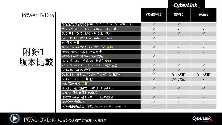 PowerDVD 16新品發表會_產品簡報_頁面_24.jpg