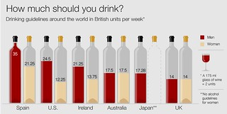 British Drinking Guidelines_2016