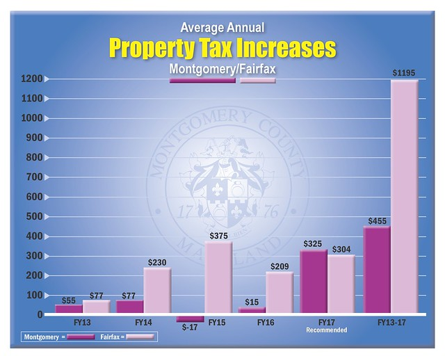 Property Tax Increases_FY17