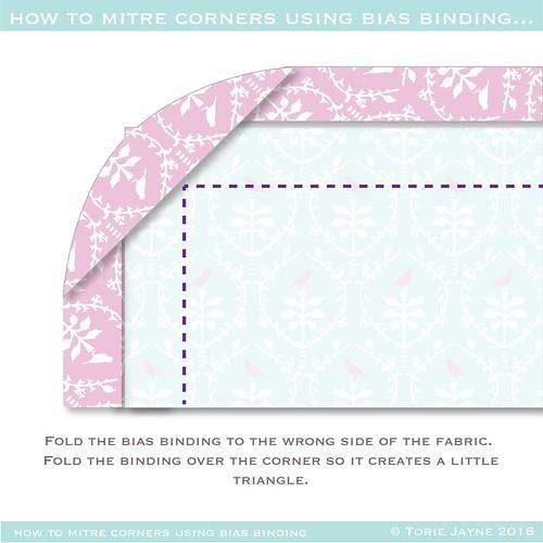 how to mitre binding corners