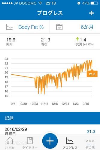 WeightGain4mon_F_2015 (2)