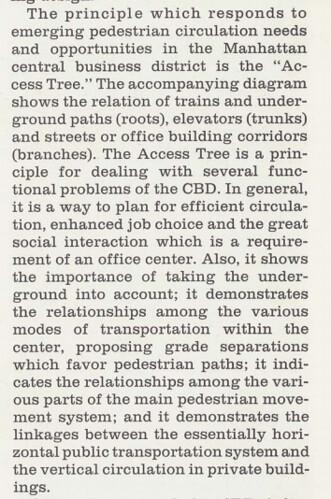 Access Tree, Section from Urban Design Plan, Second Regional Plan, Regional Plan Assn.