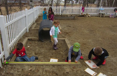 measuring the sand box