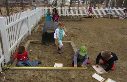 measuring the sand box