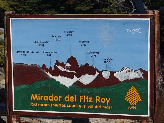 At the mirador