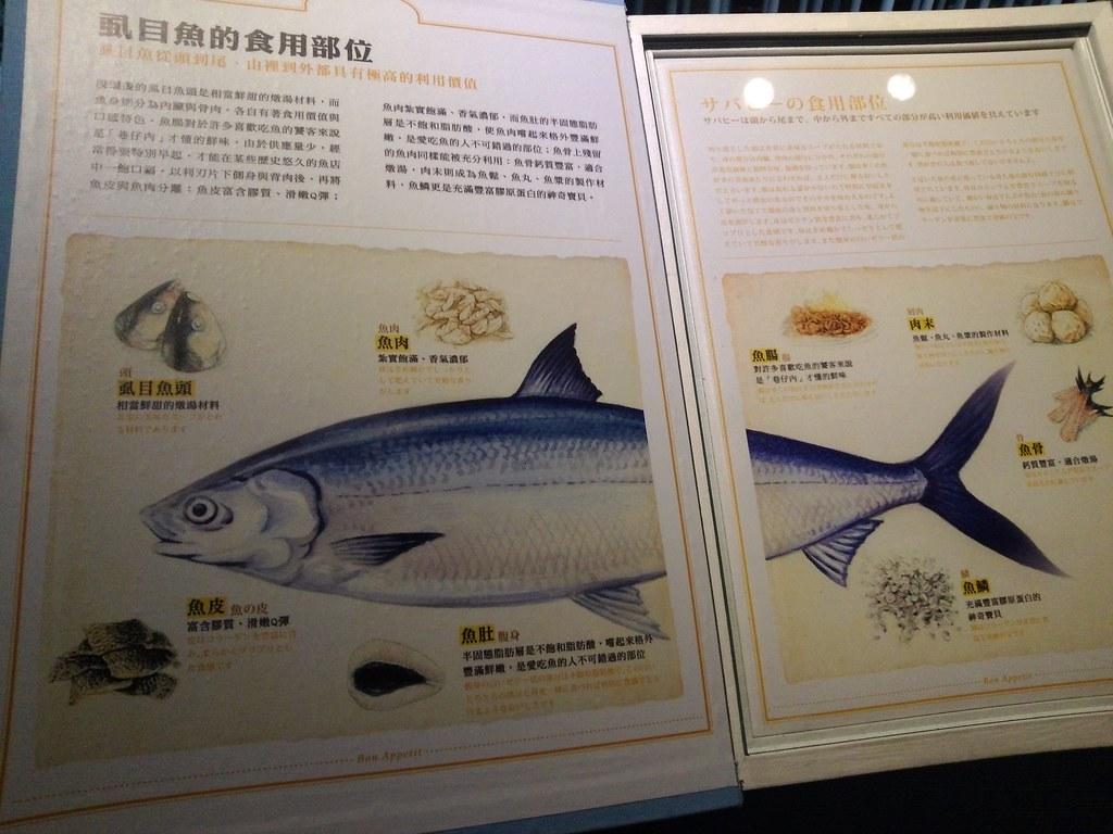 台南市安平區虱目魚主題館 (24)
