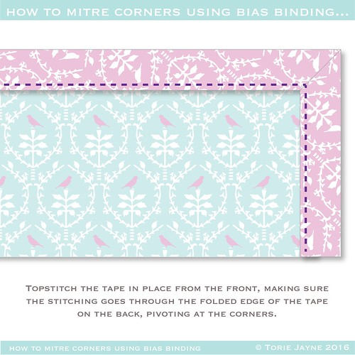 how to mitre corners using bias binding
