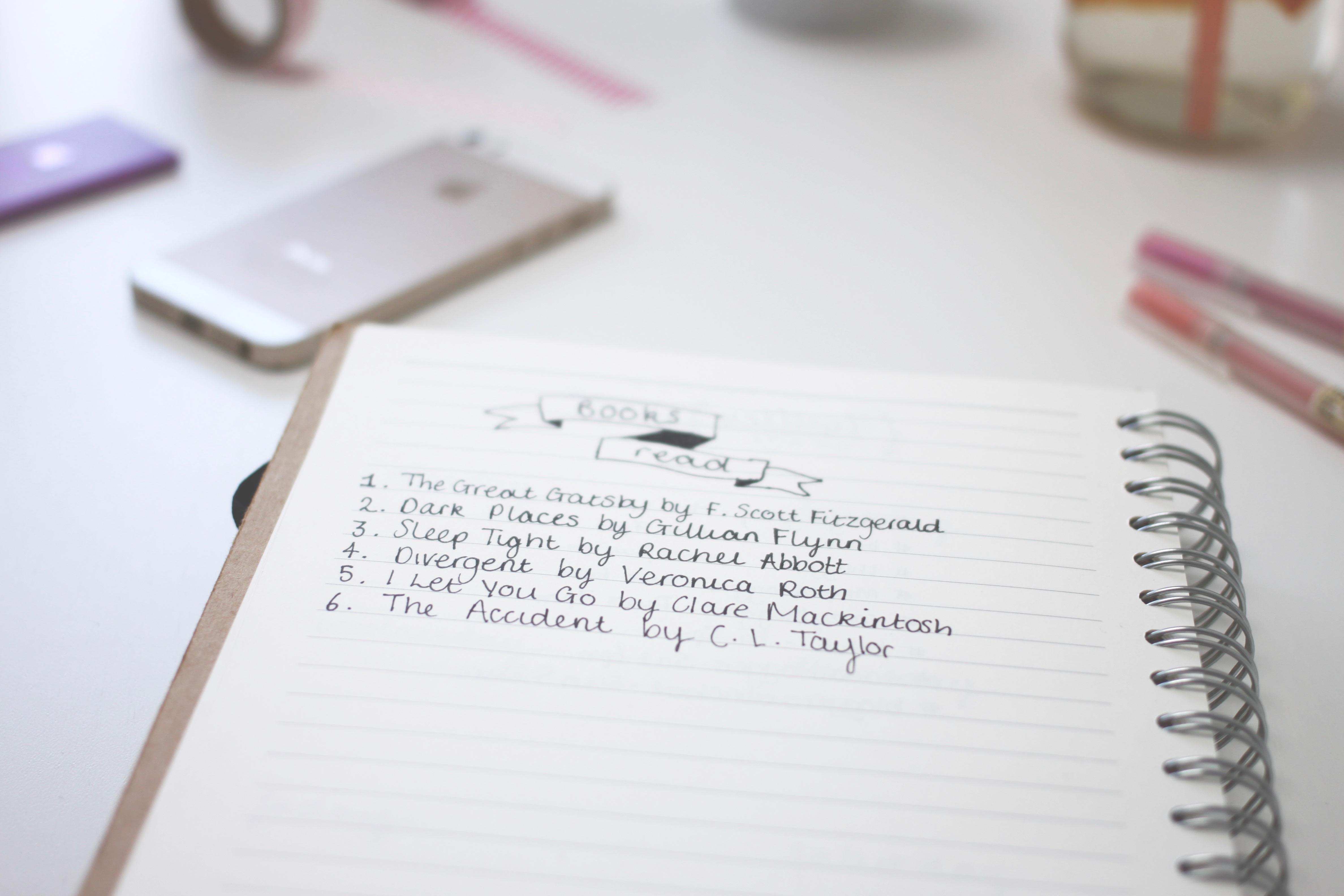 Bullet Journal - 50 Page Ideas | www.hannahemilylane.com - A student lifestyle blog