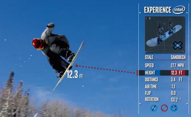 INTEL CURIE Snowboard et statistiques__fit_670x410