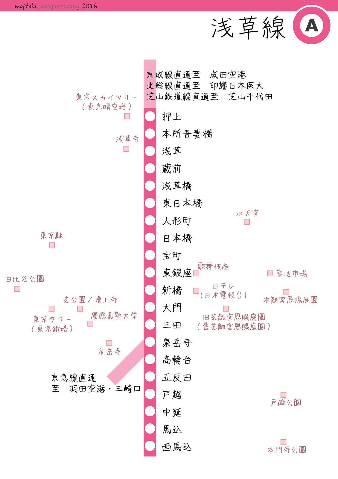 toei_asakusa_spot