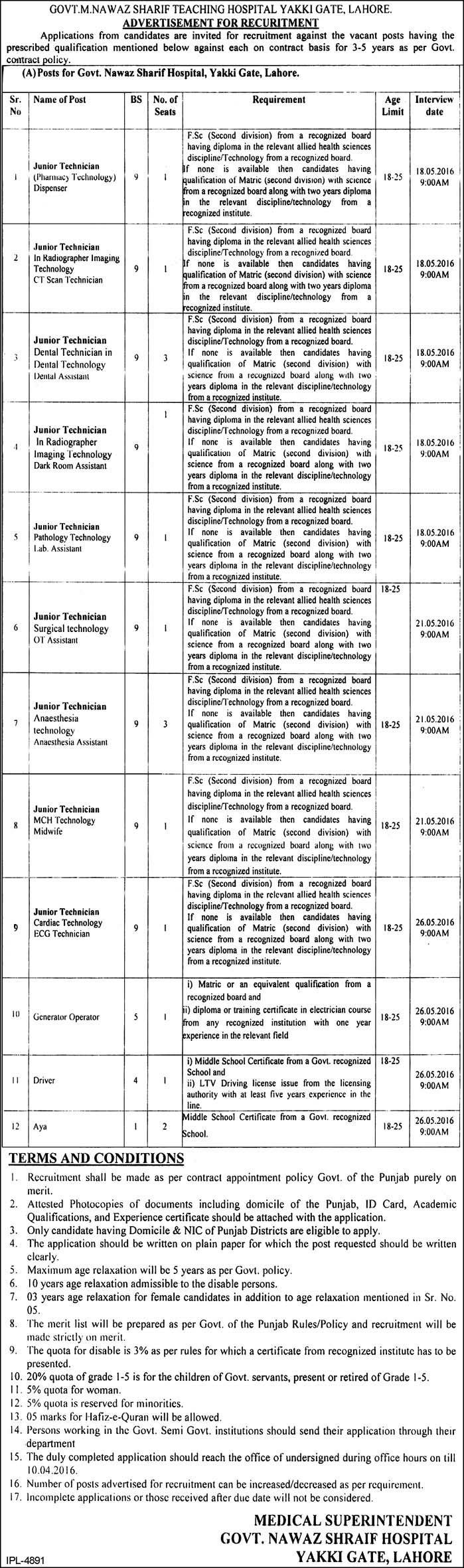 Govt M Nawaz Sharif Teaching Hospital Yakki Gate Lahore Jobs 2016