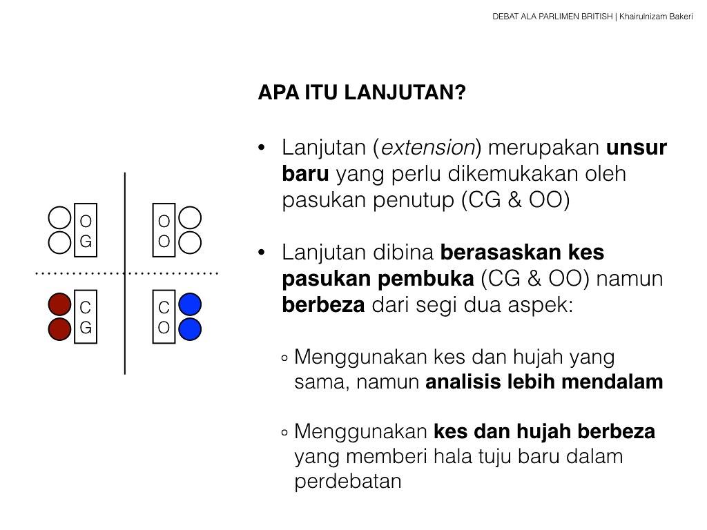TAKLIMAT DEBAT BP.012