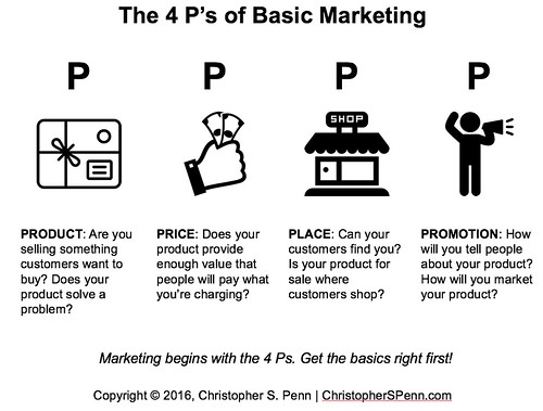 marketing_basics_4ps.png