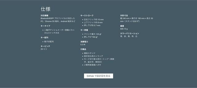 スクリーンショット 2016-04-01 14.24.25