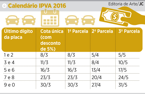 Cronograma IPVA 2016