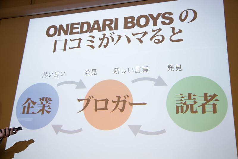 onedari10-14