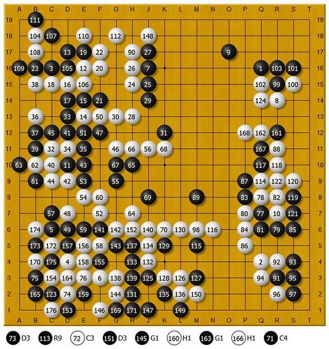 AlphaGo vs. 李世石第三盤