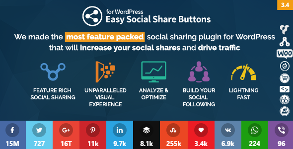 Easy Social Share Buttons v4.0.1 for WordPress