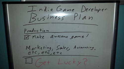 Indie Game Developer Business Plan