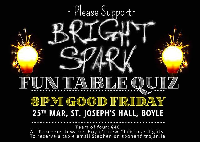 Bright Sparks Quiz 2016