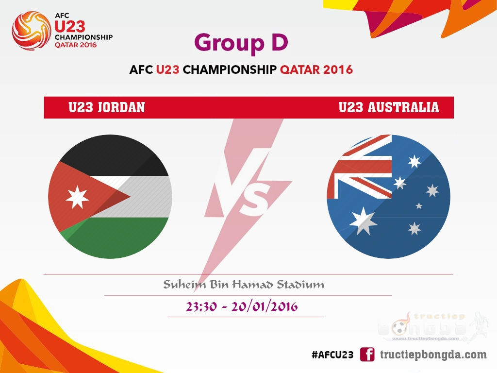 U23 Jordan vs U23 Australia