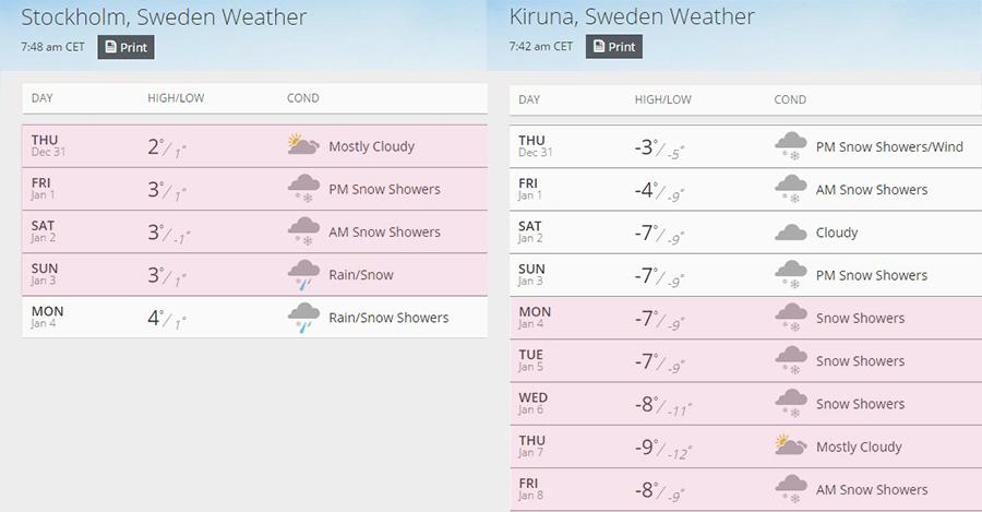 2016.02.04 ▐ 看我歐行腿 ▐ 闖入瑞典零下世界的雪累史,極地生存指南:我的雪中裝備與器材提醒 02.jpg