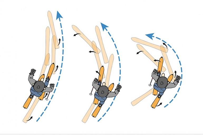 Technika výstupu na lyžích