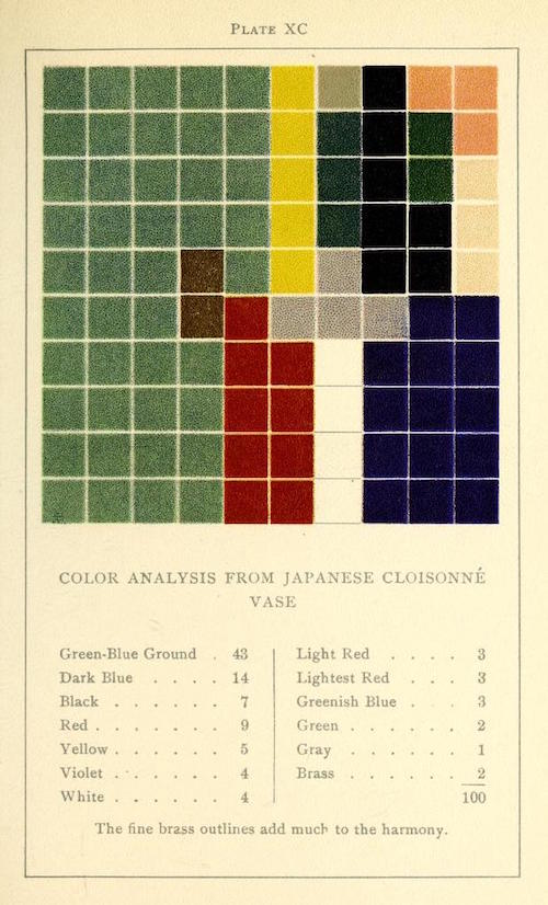 colorproblemspra00vand_0339