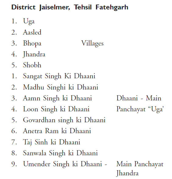 District Jaiselmer, Tehsil Fatehgarh
