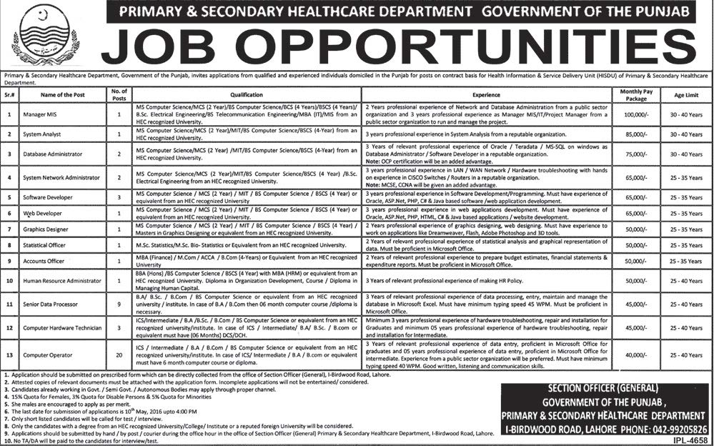 Healthcare Department Government of Punjab Jobs 2016