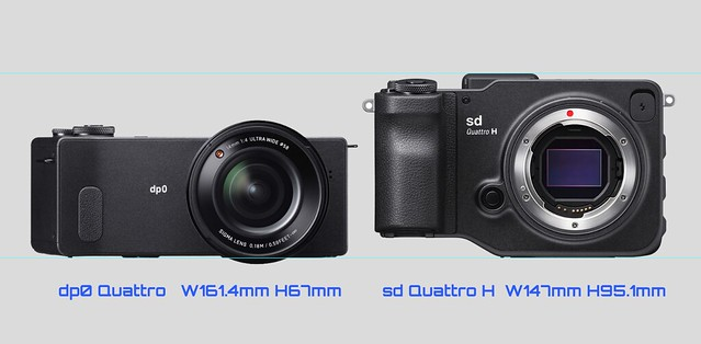 20160223_02_Size comparison of the SIGMA sd Quattro H & dp0 Quattro
