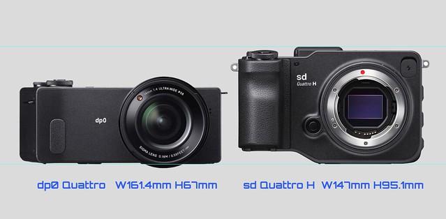 20160223_02_Size comparison of the SIGMA sd Quattro H & dp0 Quattro