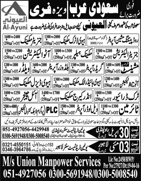 Auto Electrician and Driver Jobs 2016