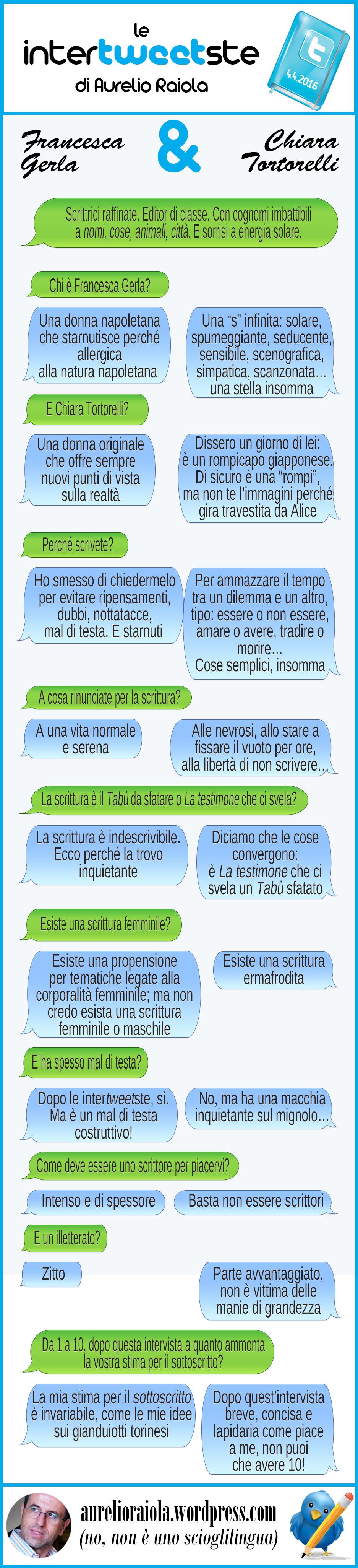 20160404-Intertweetste-Francesca-Gerla-e-Chiara-Tortorelli