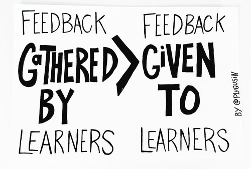 Modern Classroom Assessment Frey ~ The best feedback is gathered not given tempered