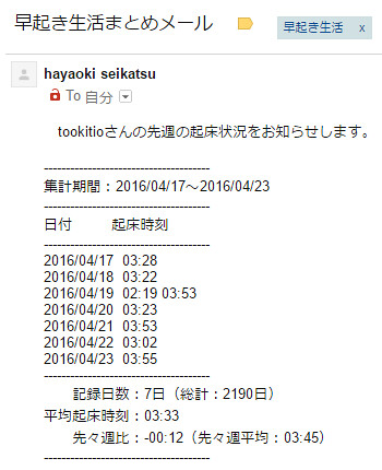 20160424_hayaoki