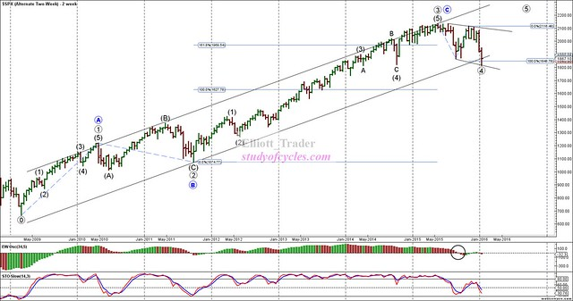 SPX - Two-Week - Jan-21 1349 PM (2 week)