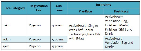 Registration Details Run United 1 2016