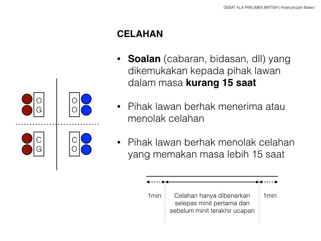 TAKLIMAT DEBAT BP.021