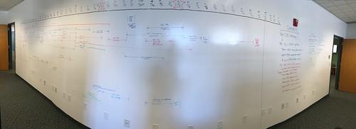 Project whiteboard panorama