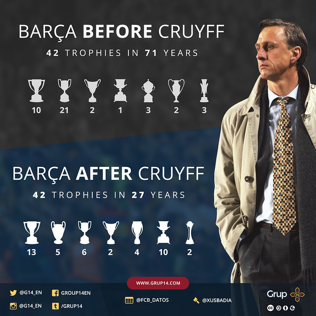 barcelona-before-and-after-cruyff-english